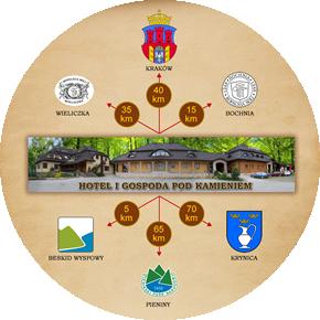 mapa_mala